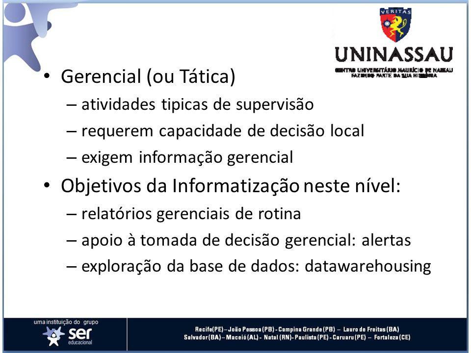 Objetivos da Informatização neste nível: