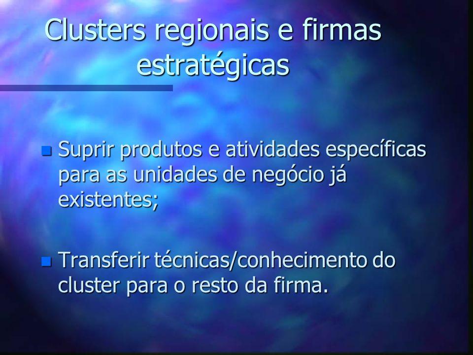 Clusters regionais e firmas estratégicas