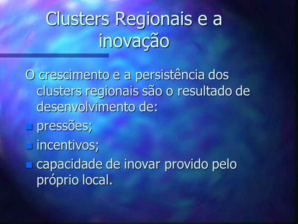 Clusters Regionais e a inovação