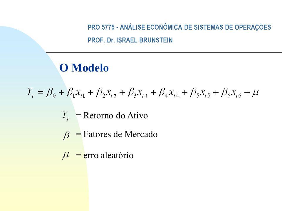 O Modelo = Retorno do Ativo = Fatores de Mercado = erro aleatório