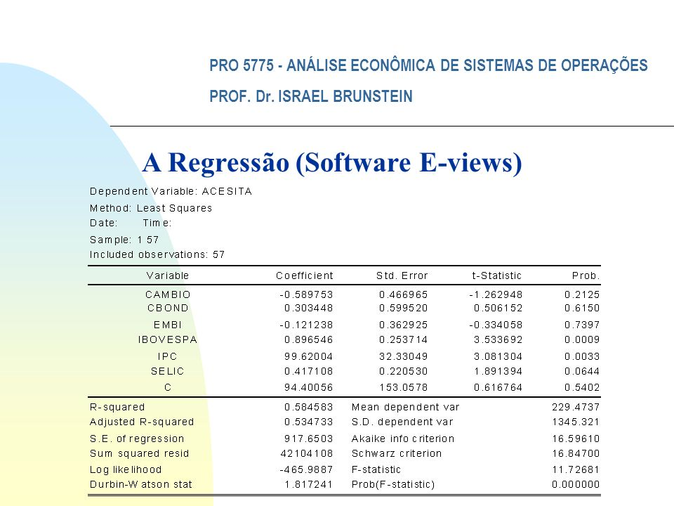 A Regressão (Software E-views)