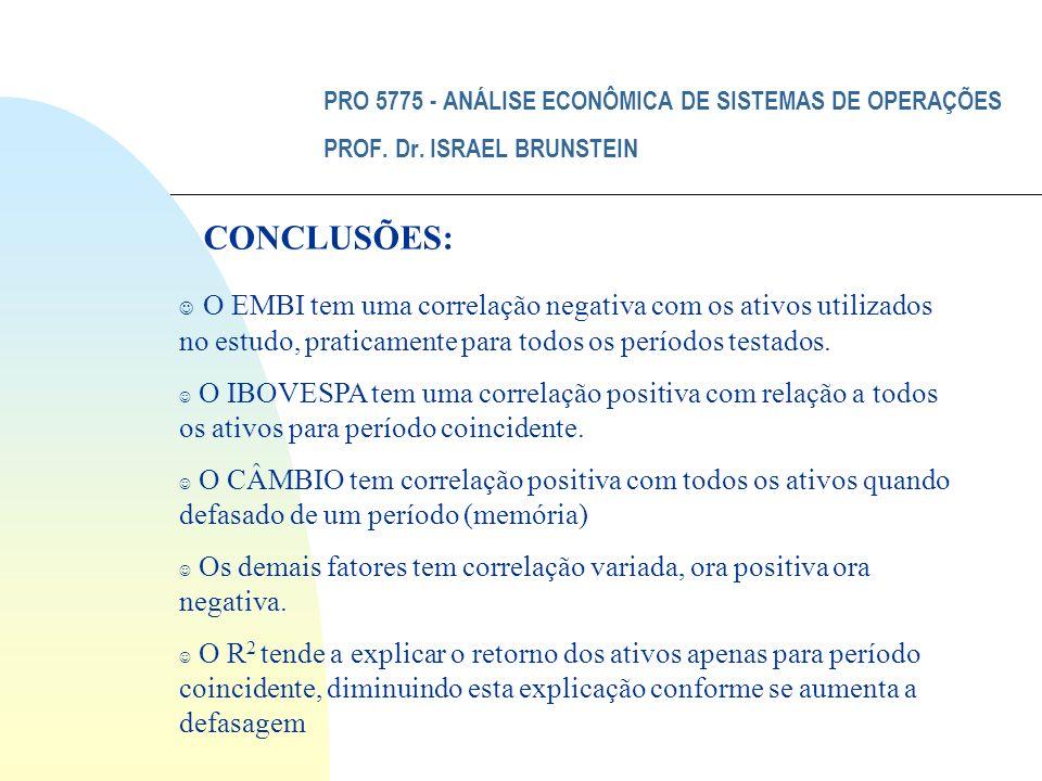 PRO 5775 - ANÁLISE ECONÔMICA DE SISTEMAS DE OPERAÇÕES PROF. Dr