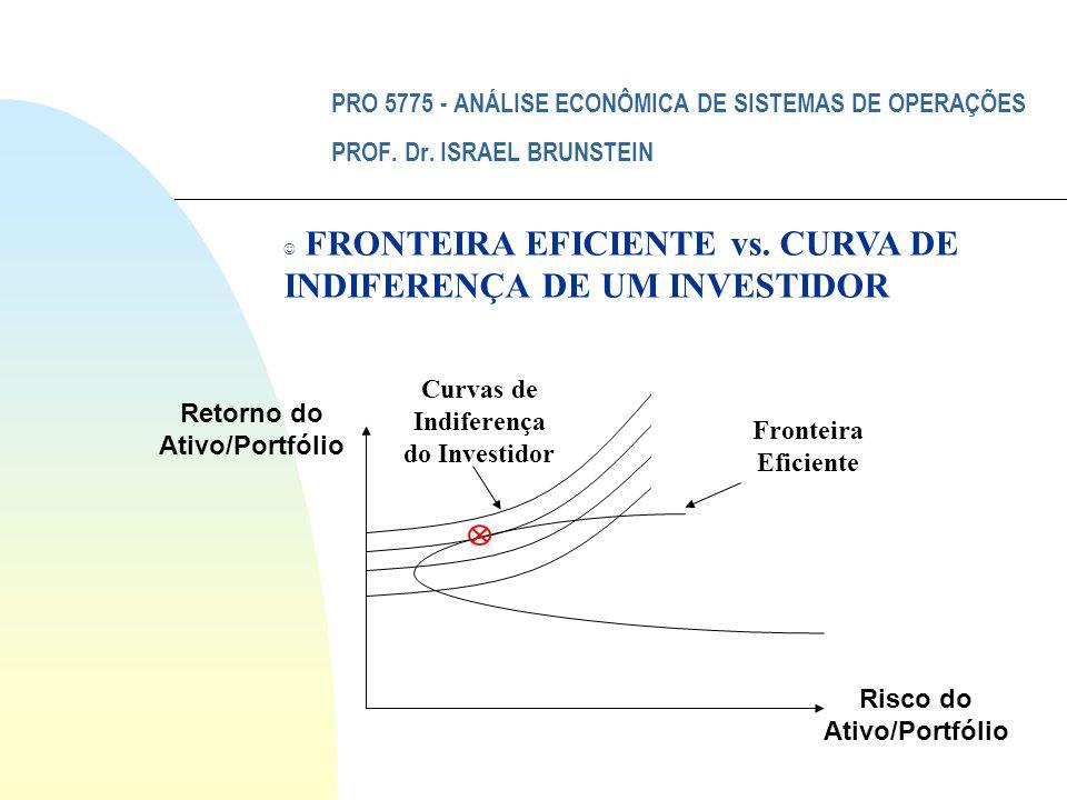 FRONTEIRA EFICIENTE vs. CURVA DE INDIFERENÇA DE UM INVESTIDOR