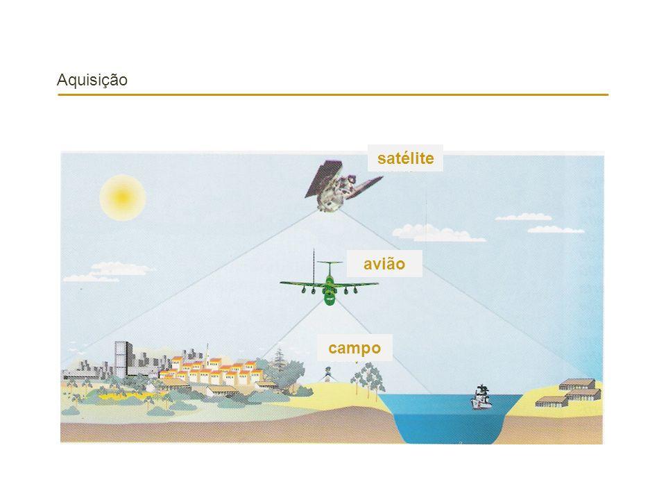 Aquisição satélite avião campo