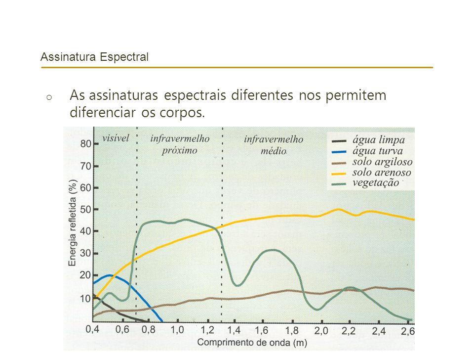 Assinatura Espectral As assinaturas espectrais diferentes nos permitem diferenciar os corpos.