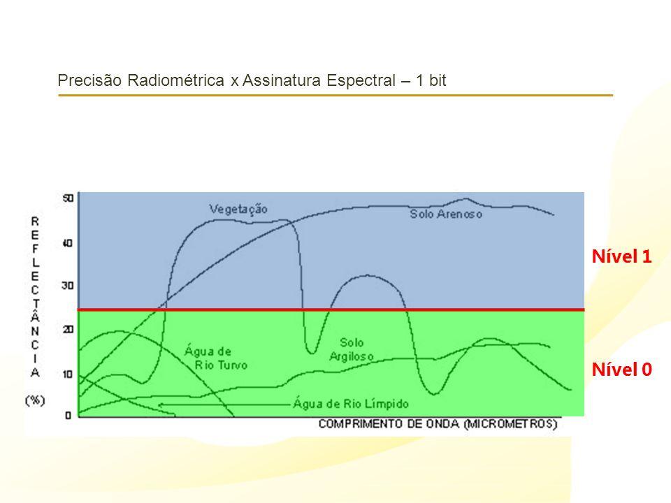 Precisão Radiométrica x Assinatura Espectral – 1 bit