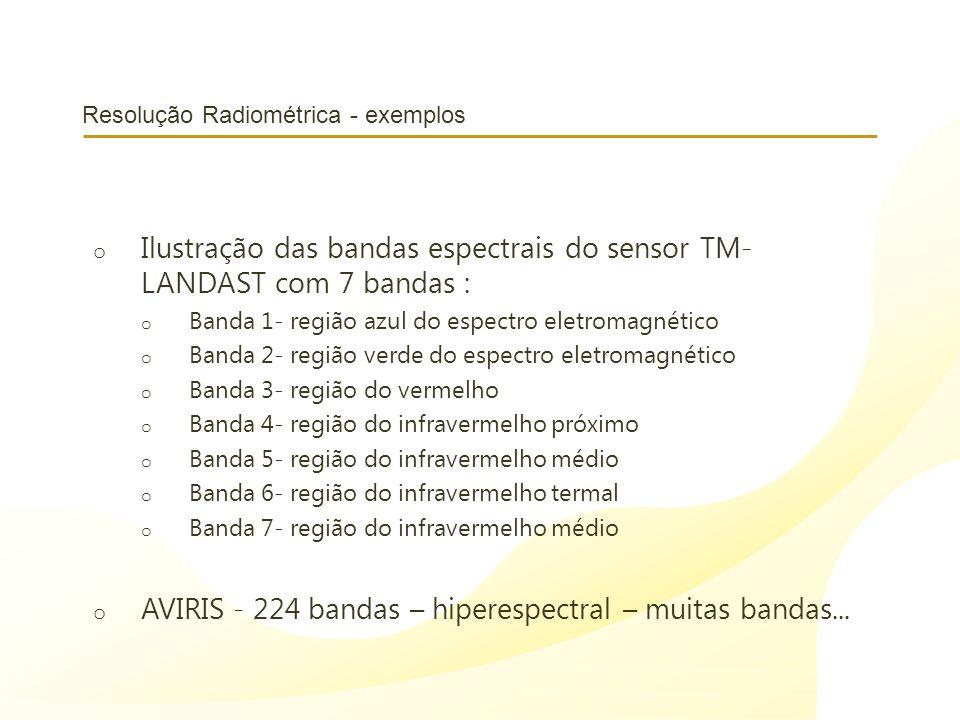 Resolução Radiométrica - exemplos