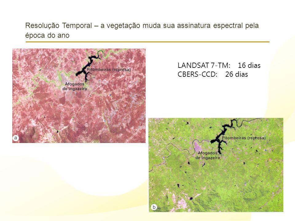 Resolução Temporal – a vegetação muda sua assinatura espectral pela época do ano