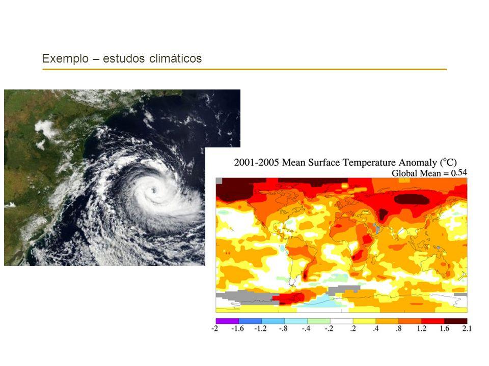 Exemplo – estudos climáticos