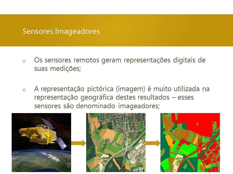 Sensores Imageadores Os sensores remotos geram representações digitais de suas medições;