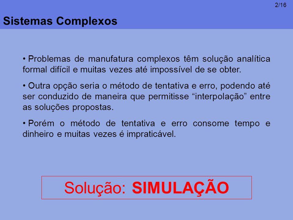 Solução: SIMULAÇÃO Sistemas Complexos
