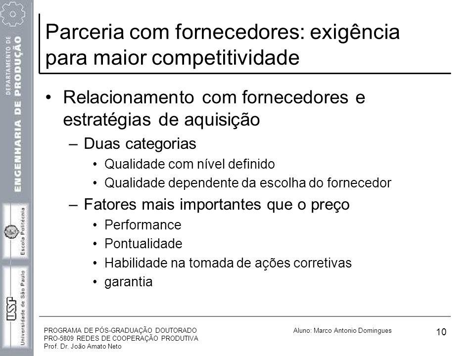 Parceria com fornecedores: exigência para maior competitividade