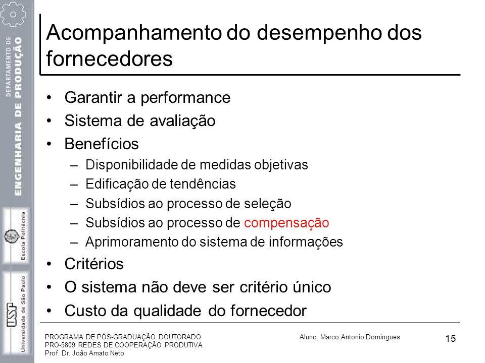 Acompanhamento do desempenho dos fornecedores