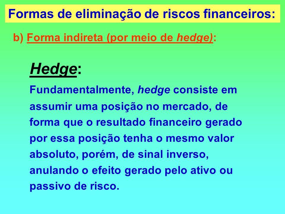 Formas de eliminação de riscos financeiros: