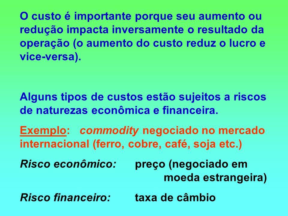 O custo é importante porque seu aumento ou redução impacta inversamente o resultado da operação (o aumento do custo reduz o lucro e vice-versa).
