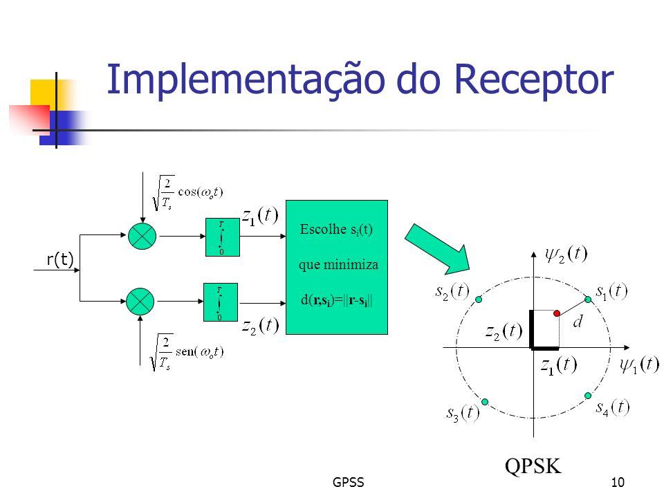 Implementação do Receptor