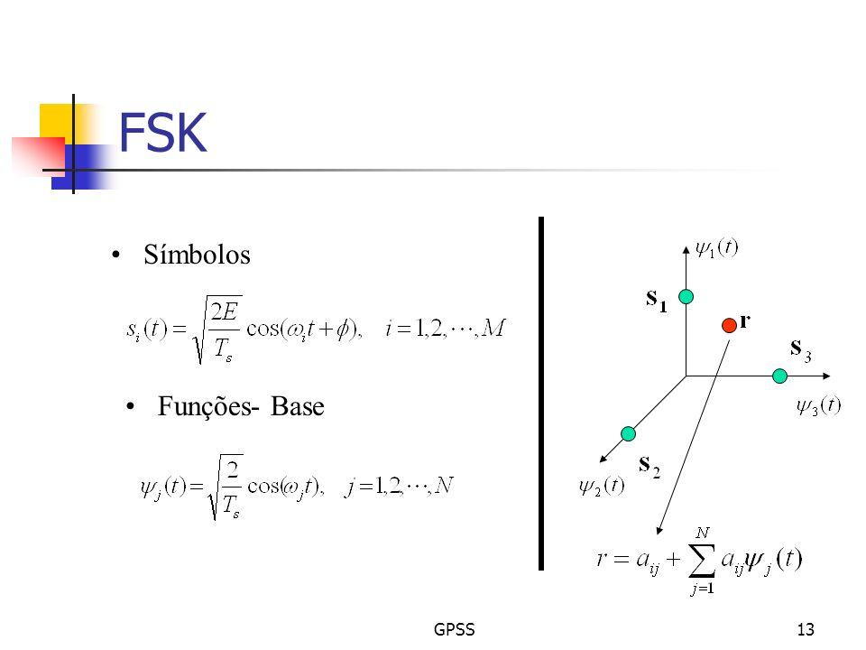 FSK Símbolos Funções- Base GPSS