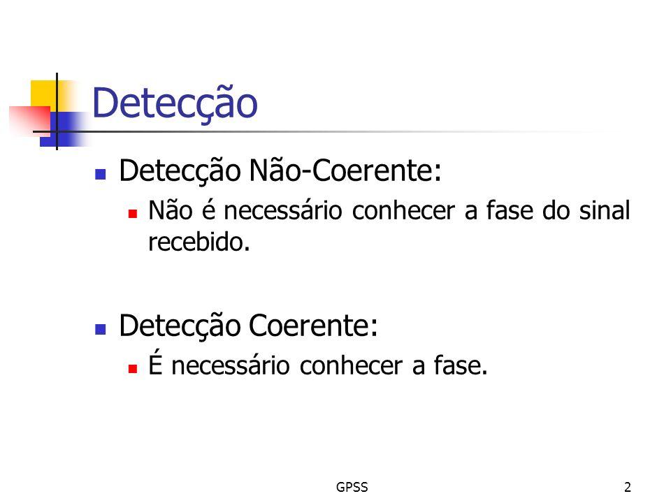 Detecção Detecção Não-Coerente: Detecção Coerente: