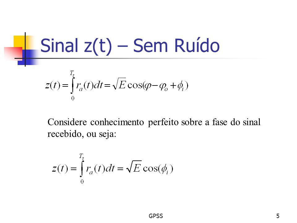 Sinal z(t) – Sem Ruído Considere conhecimento perfeito sobre a fase do sinal recebido, ou seja: GPSS.