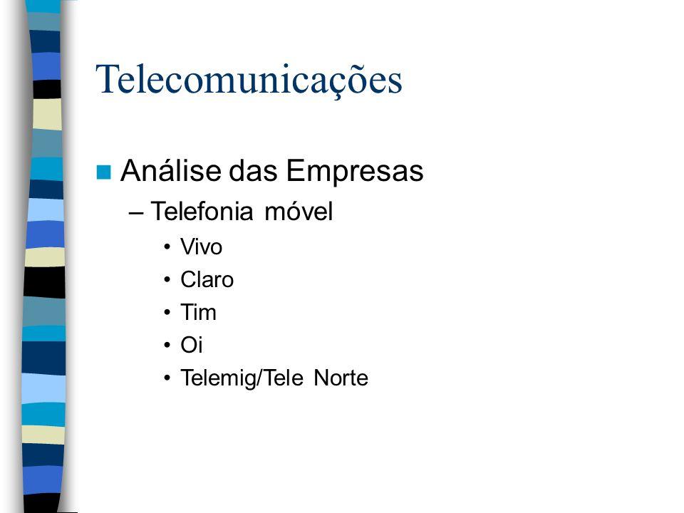 Telecomunicações Análise das Empresas Telefonia móvel Vivo Claro Tim