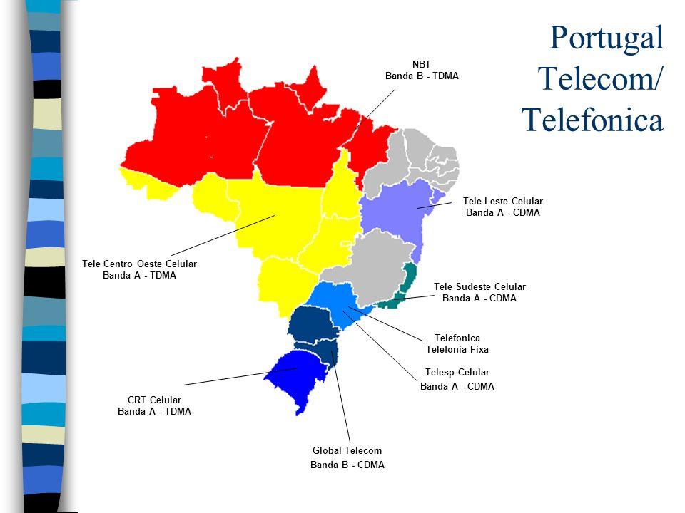 Portugal Telecom/ Telefonica