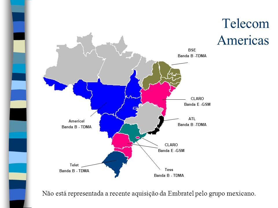Telecom AmericasTess. Banda B - TDMA. Americel. ATL. Banda B -TDMA. Telet. BSE. CLARO. Banda E -GSM.