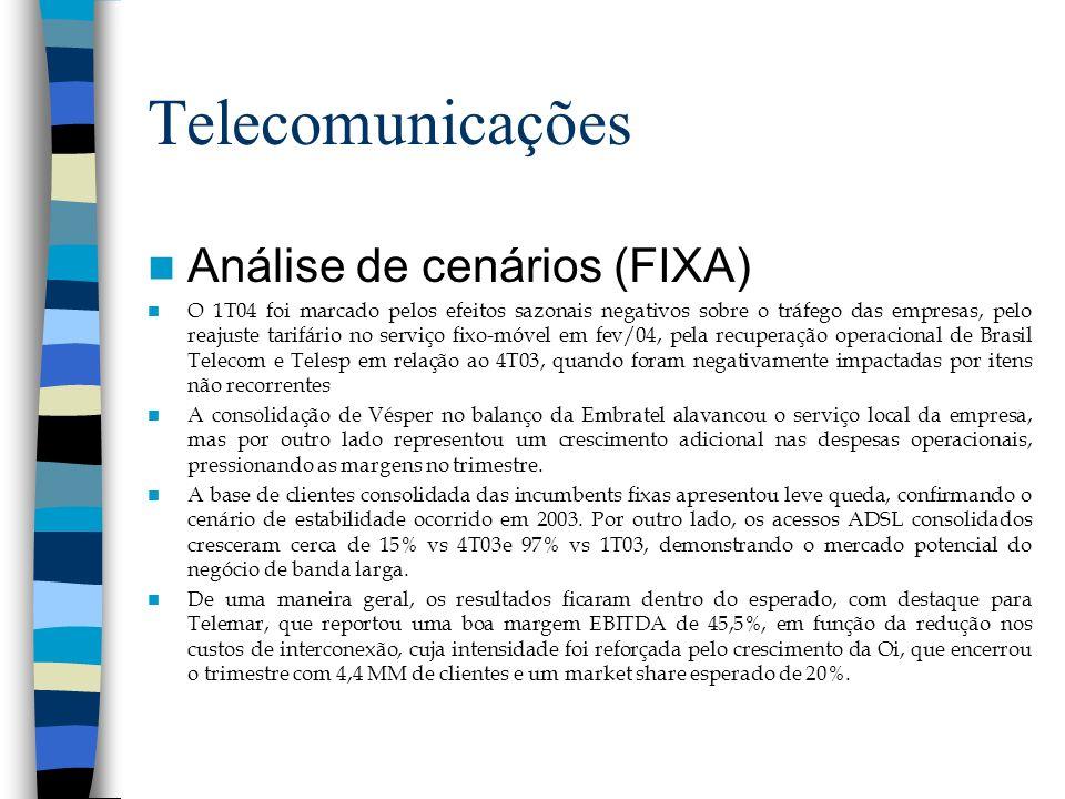Telecomunicações Análise de cenários (FIXA)