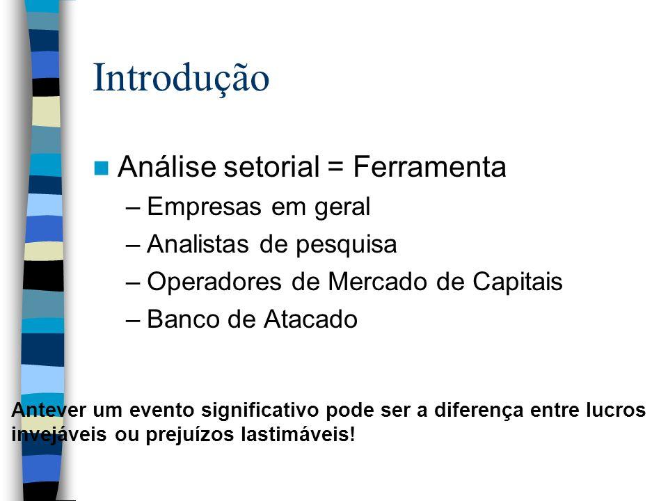 Introdução Análise setorial = Ferramenta Empresas em geral