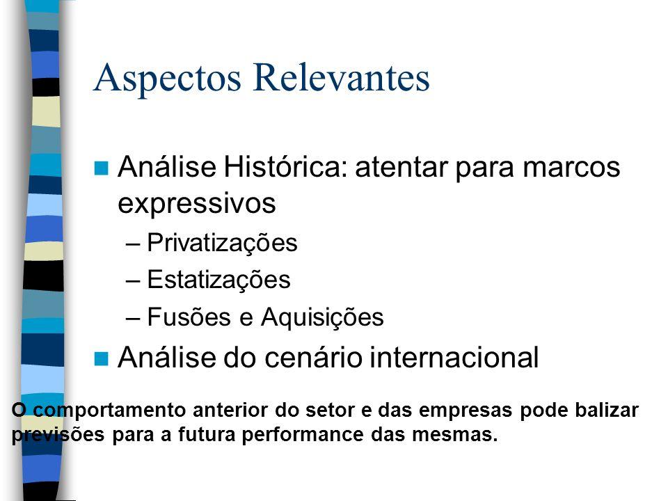 Aspectos Relevantes Análise Histórica: atentar para marcos expressivos