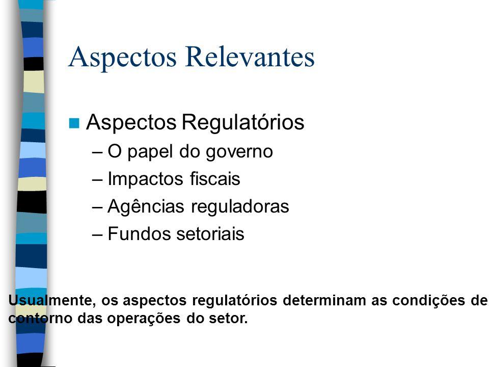 Aspectos Relevantes Aspectos Regulatórios O papel do governo