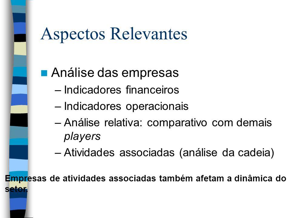 Aspectos Relevantes Análise das empresas Indicadores financeiros