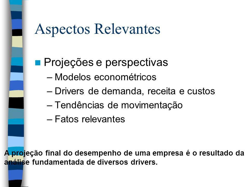 Aspectos Relevantes Projeções e perspectivas Modelos econométricos