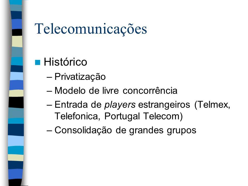 Telecomunicações Histórico Privatização Modelo de livre concorrência