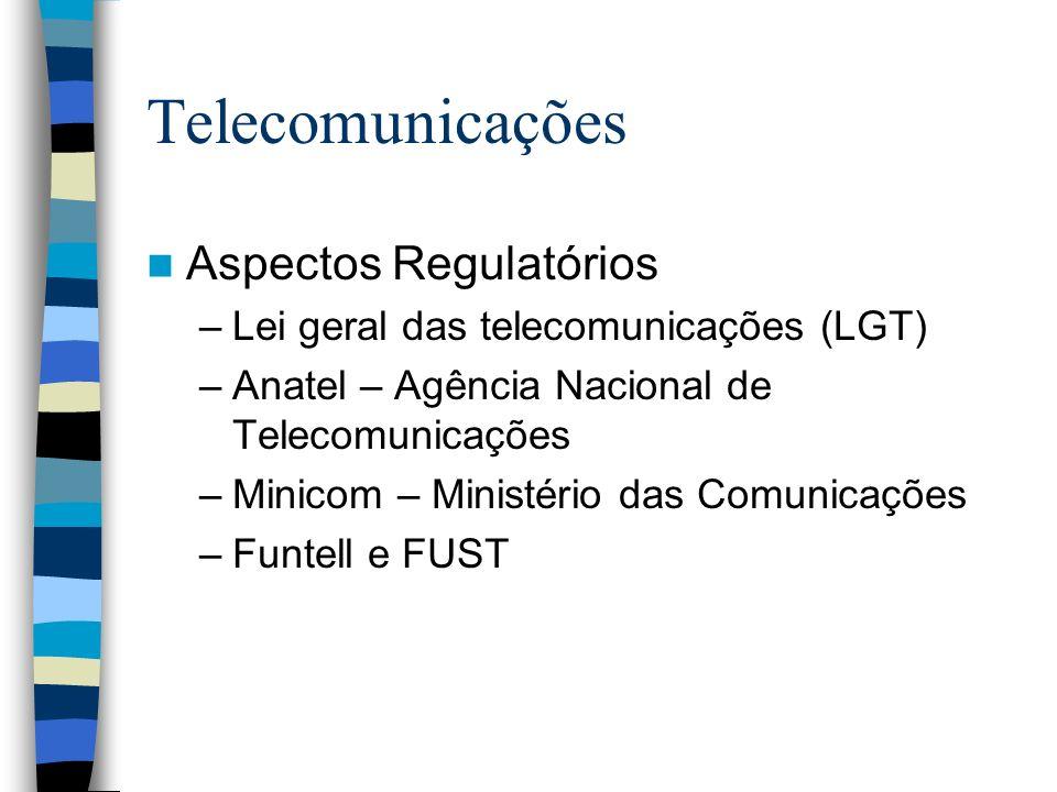 Telecomunicações Aspectos Regulatórios