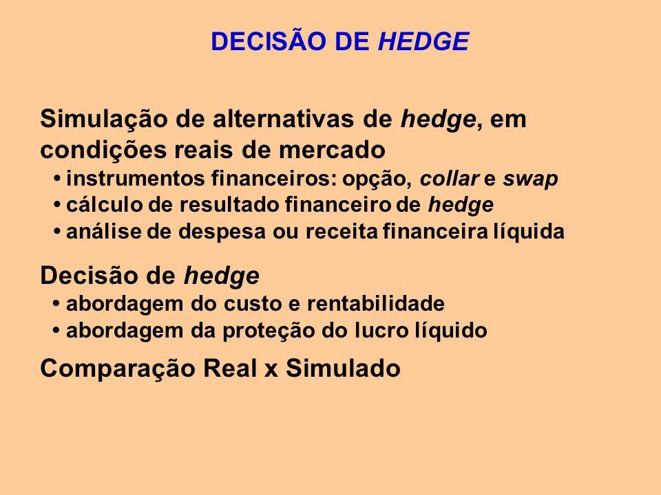 Simulação de alternativas de hedge, em condições reais de mercado