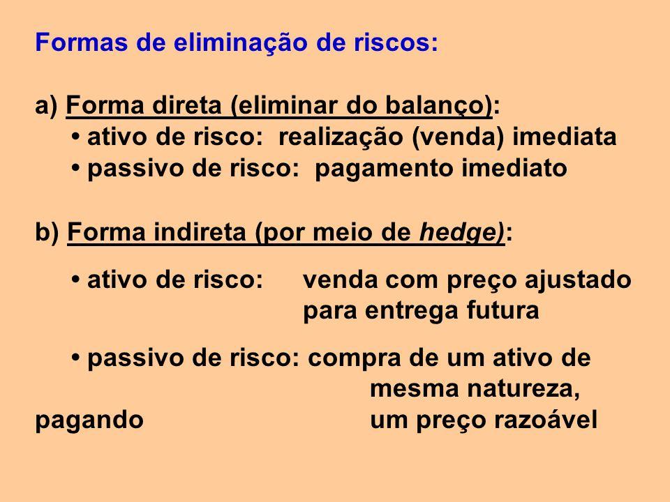 Formas de eliminação de riscos: