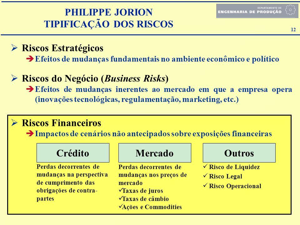 PHILIPPE JORION TIPIFICAÇÃO DOS RISCOS