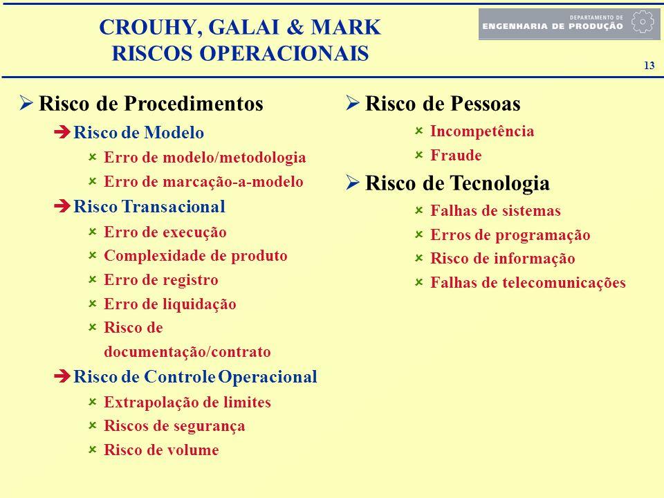 CROUHY, GALAI & MARK RISCOS OPERACIONAIS