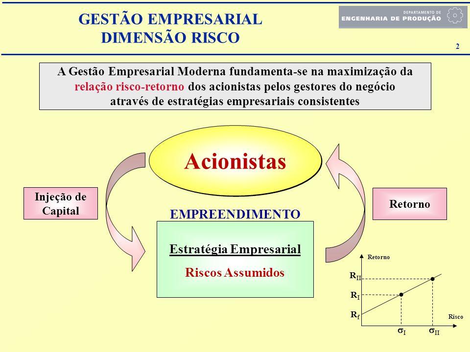GESTÃO EMPRESARIAL DIMENSÃO RISCO