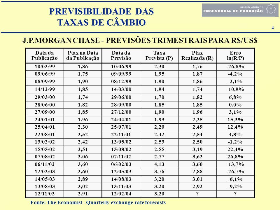 PREVISIBILIDADE DAS TAXAS DE CÂMBIO