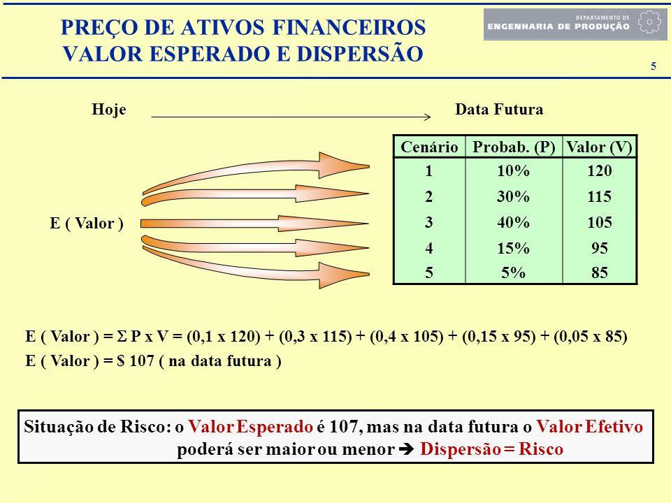 PREÇO DE ATIVOS FINANCEIROS VALOR ESPERADO E DISPERSÃO