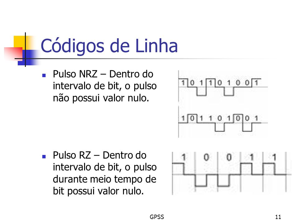 Códigos de Linha Pulso NRZ – Dentro do intervalo de bit, o pulso não possui valor nulo.