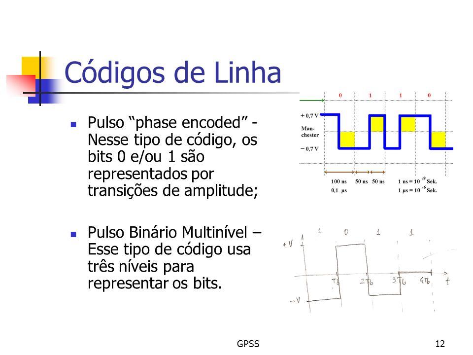 Códigos de Linha Pulso phase encoded - Nesse tipo de código, os bits 0 e/ou 1 são representados por transições de amplitude;