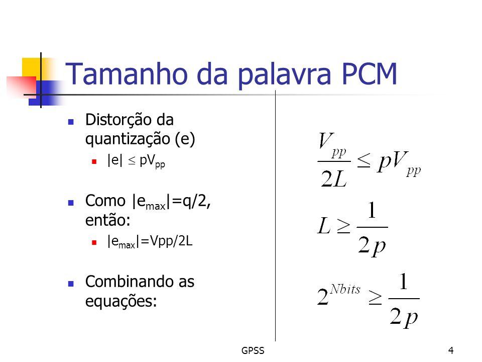 Tamanho da palavra PCM Distorção da quantização (e)