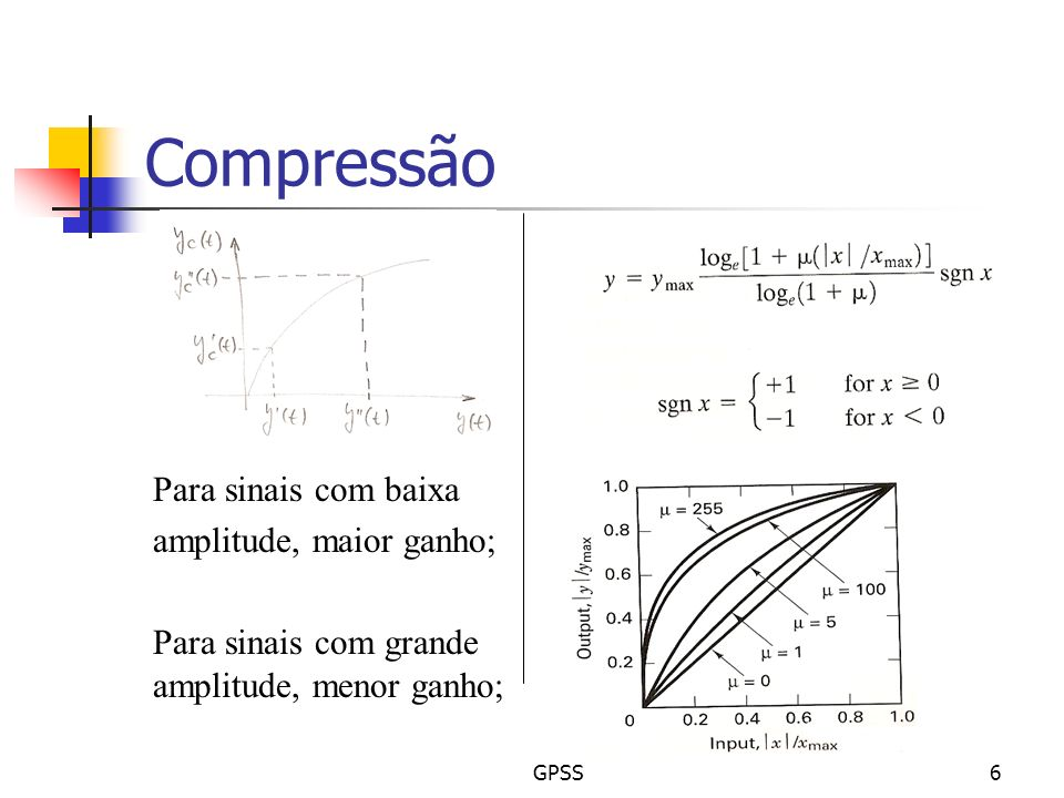 Compressão Lei  Para sinais com baixa amplitude, maior ganho;