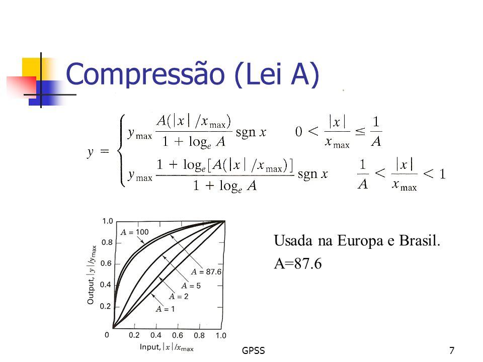 Compressão (Lei A) Usada na Europa e Brasil. A=87.6 GPSS