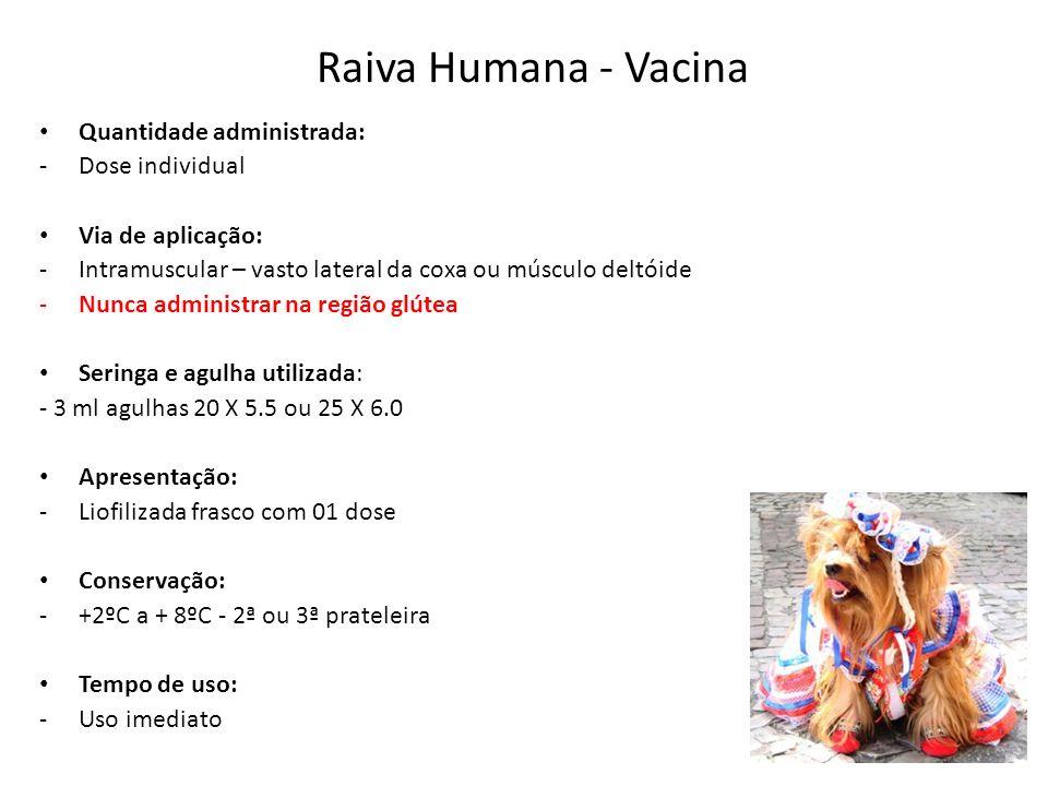 Raiva Humana - Vacina Quantidade administrada: Dose individual