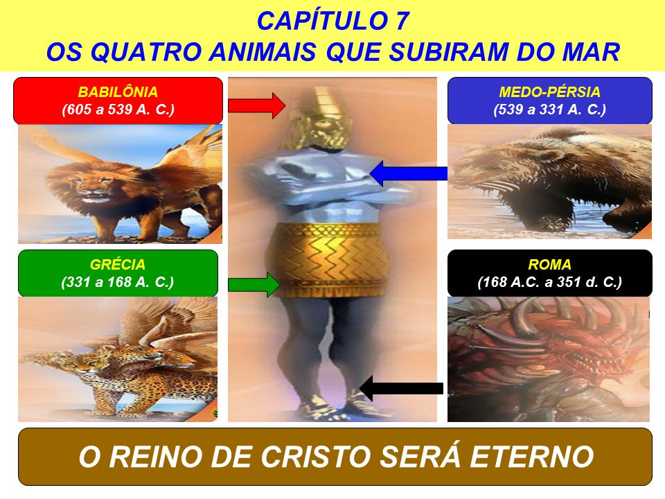 CAPÍTULO 7 OS QUATRO ANIMAIS QUE SUBIRAM DO MAR