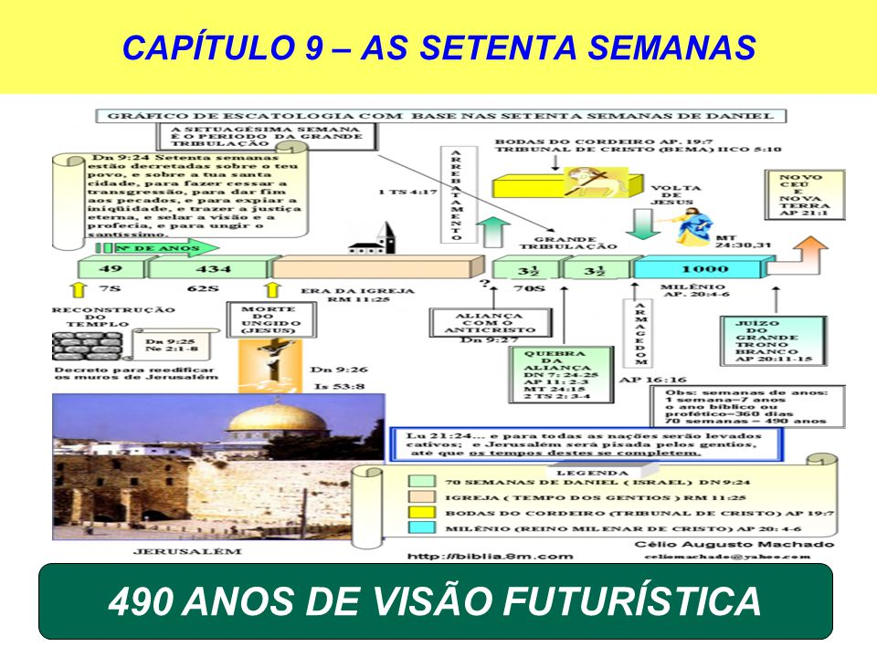 CAPÍTULO 9 – AS SETENTA SEMANAS