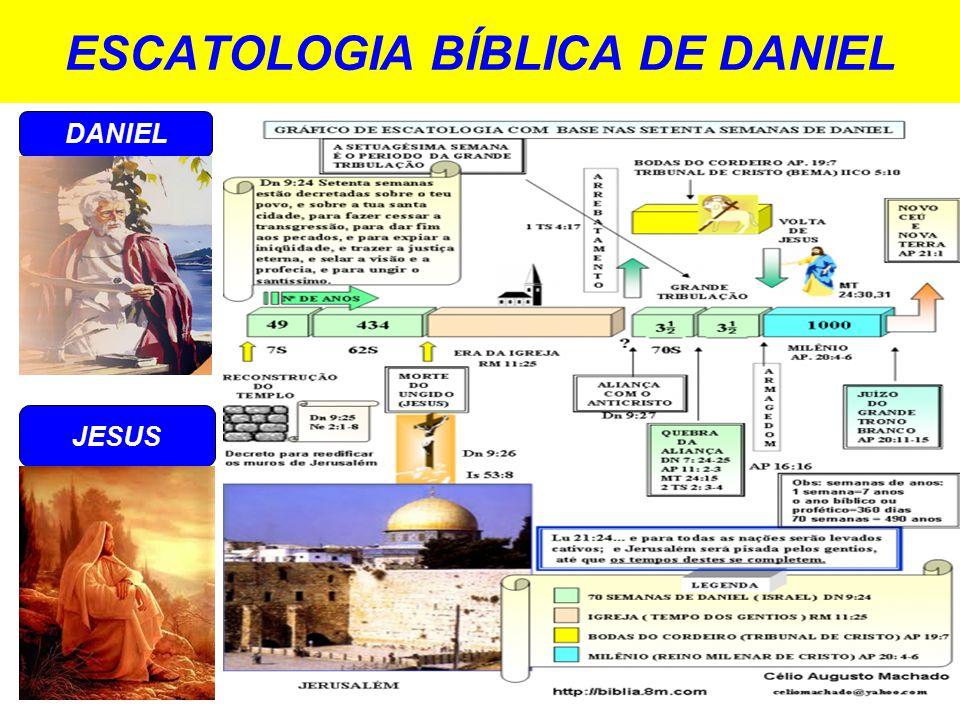 ESCATOLOGIA BÍBLICA DE DANIEL